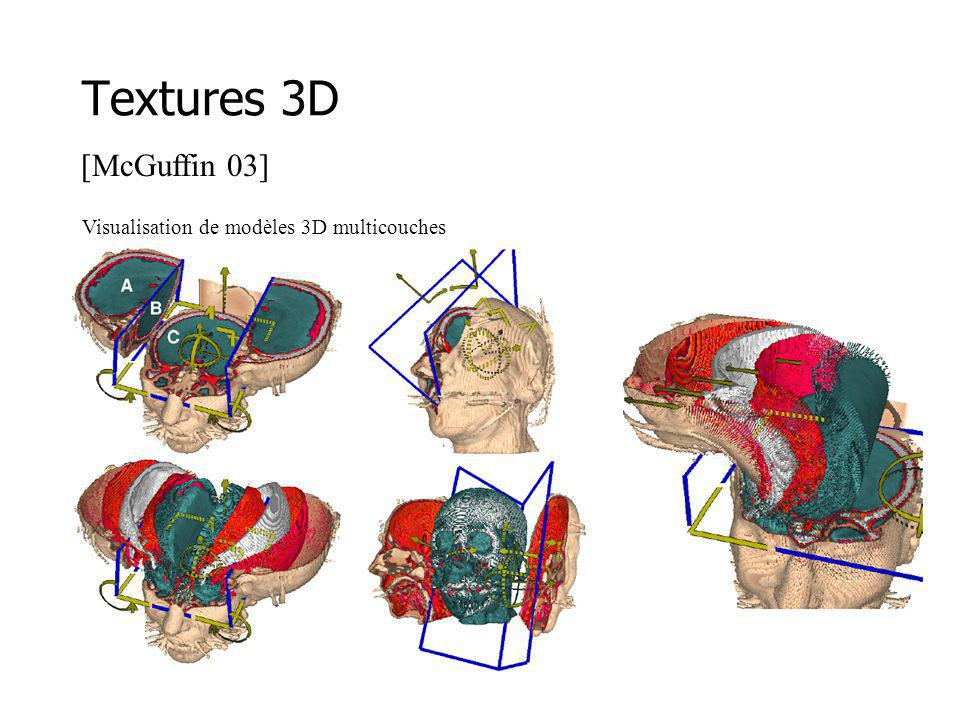Textures 3D [McGuffin 03] Visualisation de modèles 3D multicouches